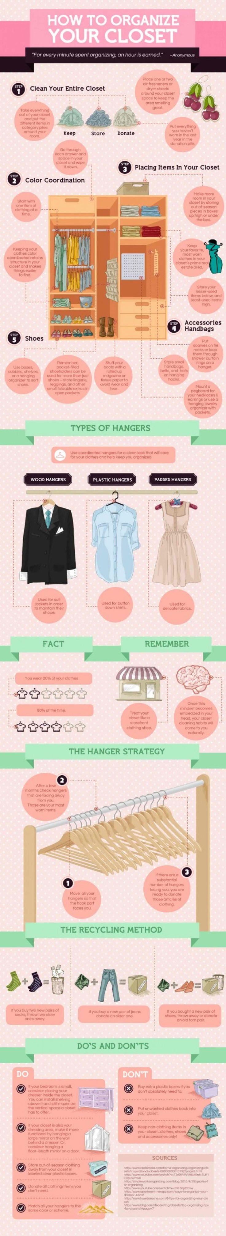 Having a clean and organized closet is something that many people struggle with maintaining for longer than a couple weeks. You could spend hours scouring the internet for the best way to reconcile the  mess in your closet for good, or you could follow the simple steps assembled in this infographic! This guide covers everything needed to achieve optimal organization in your closet such as proper color coordination and ideal placement of your most commonly used items. This infographic even…