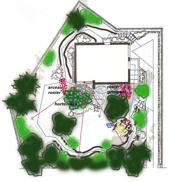 Quelques conseils pour la r alisation d 39 un jardin l for Jardin a l anglaise