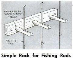 1000 Ideas About Fishing Rod Rack On Pinterest Fishing