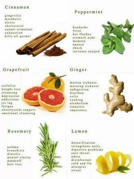 Natural Remedies  Shared by https://www.facebook.com/AmazingHerbsandOils