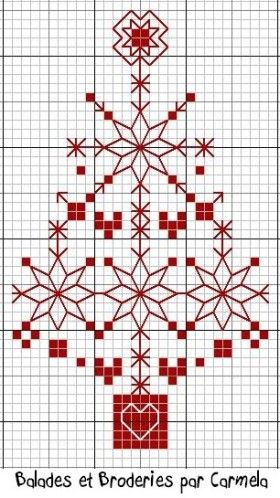 My prayer-partner-and-forever-friend Allie has just shared a beautiful Redwork Christmas pattern on her blog and that got me thinking a...