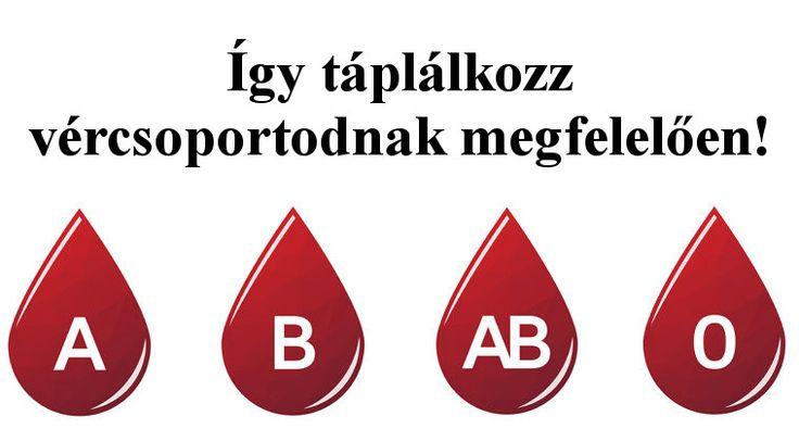 Így táplálkozz vércsoportodnak megfelelően!