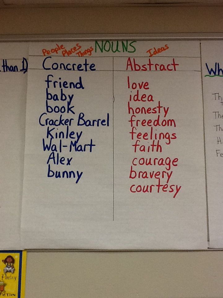 Abstract and concrete nouns literacy anchor charts 2013 for Concrete diction
