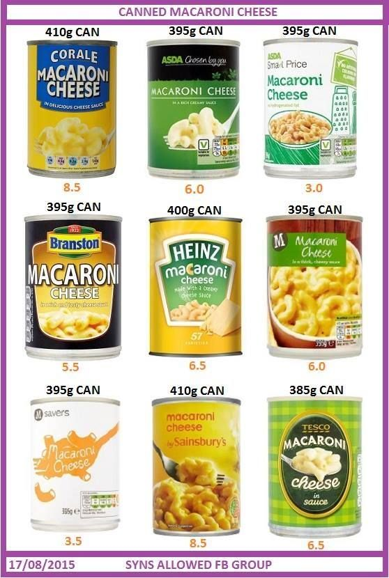 656 Best Slimming World Images On Pinterest Slimming