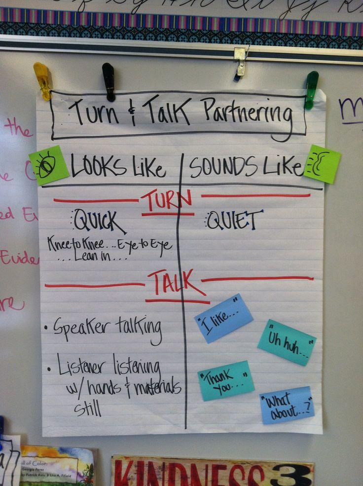 Anchor chart--turn and talk