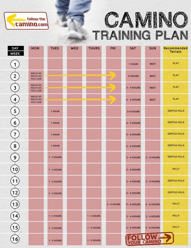 Follow the Camino - Camino Training Plan