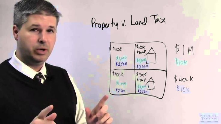 """Strong Towns: Property Tax vs. Land Value """"Tax"""" (LVT)"""