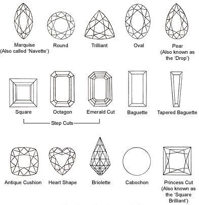 Pin on Jewelry Designing tools, tricks & tips