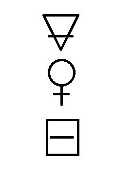 Earth element, Venus planet, fixed modality. The three symbols of a Taurus. We are practical, cautious, from Venus and have great willpower. -CC