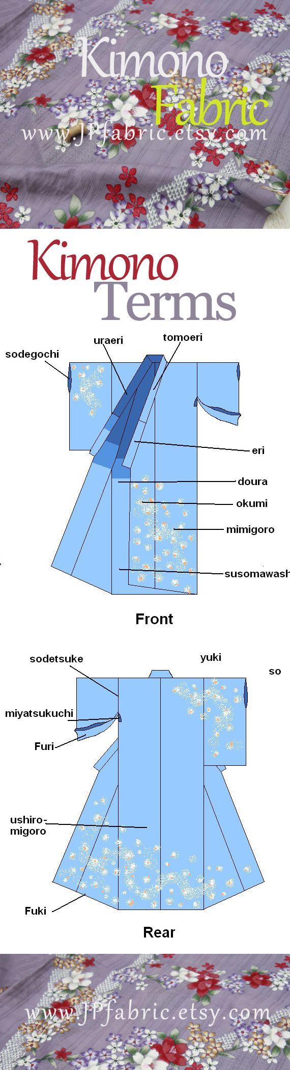 Kimono terms - parts of japanese kimono. Buy kimono fabrics
