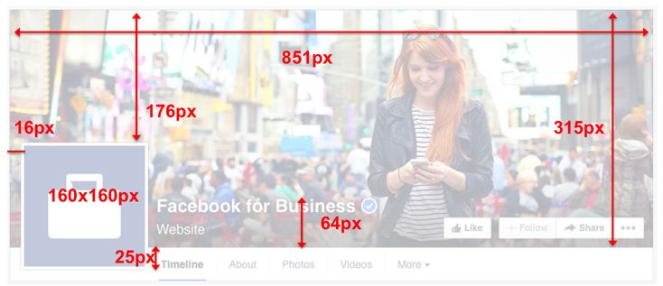 Is it time to change your #Facebook Cover image?  Here are the newest changes...make sure you area aware of the areas that are covered with your FB business name and more.