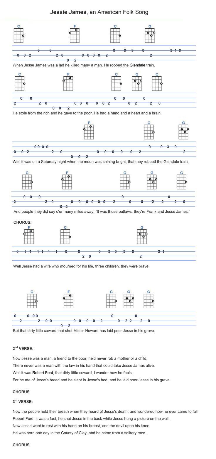 63 best ukulele tabs images on pinterest guitar christmas carol jessie james hexwebz Images