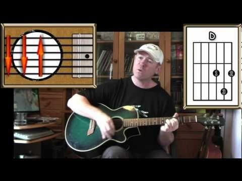 Poker face guitar chords no capo / Best Casino Online