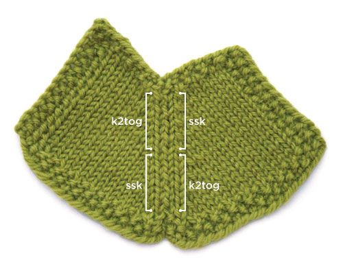Knitting Stitches How To Decrease : 1000+ images about knitting-decrease/increase on Pinterest The stitch, How ...