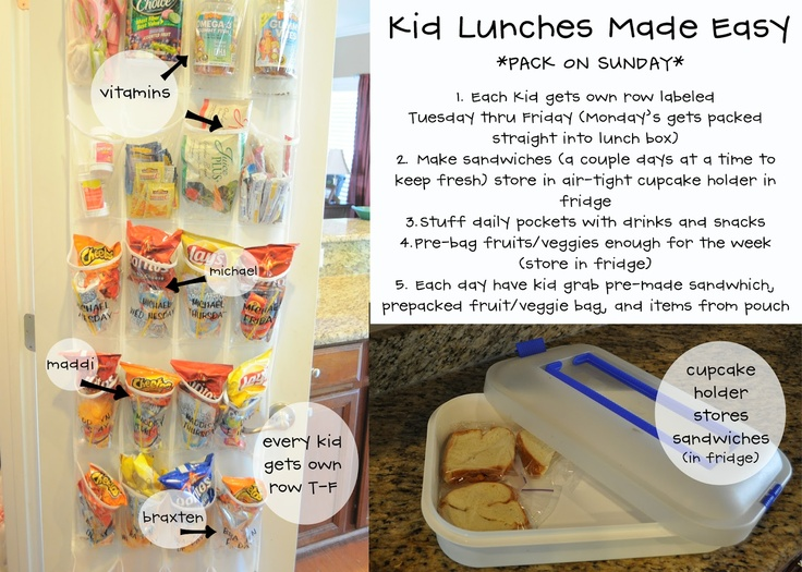Lunches Made Easy! ~ The Letter Cafe Vinyl LetteringKids Lunches, Pack Lunches, Packing Lunch, Vinyls Letters, Schools Lunches, Cafes Vinyls, Lunches Ideas, Lunches Organic, Letters Cafes