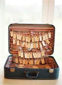 decoracion de maletas saby schic - Bing Imágenes