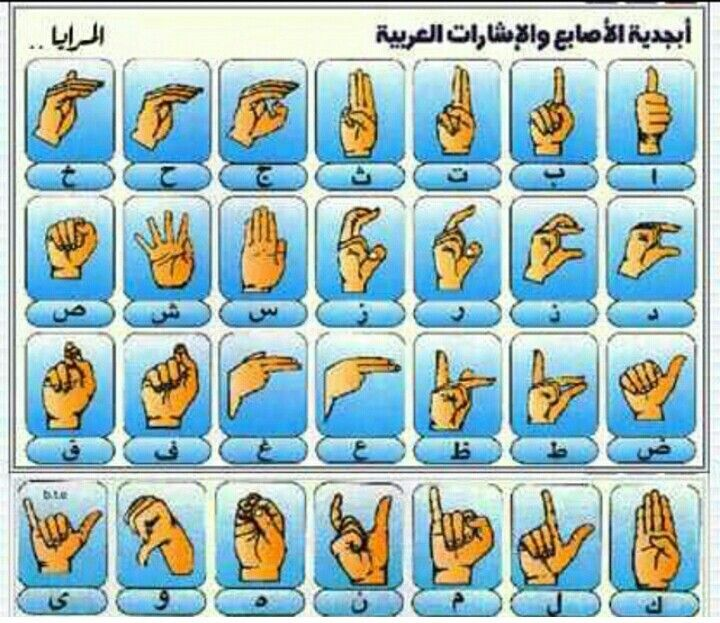 how to write sign in arabic