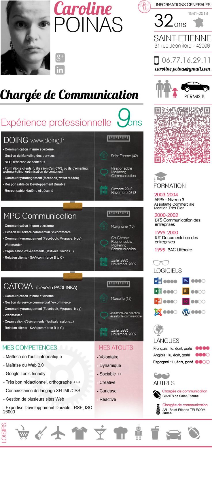 25  best graphic resume ideas on pinterest
