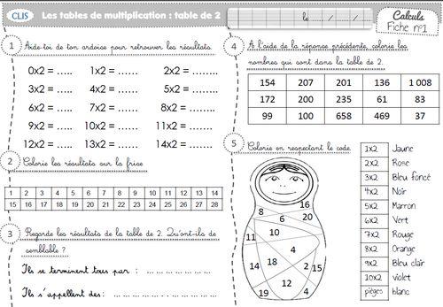 Les tables de multiplication nombres calculs lem for Exercice table de multiplication