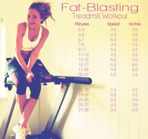 Fat blasting treadmill workout