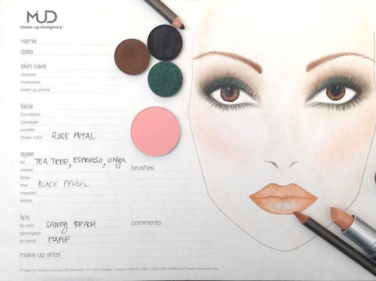 Imagini pentru face charts makeup designory