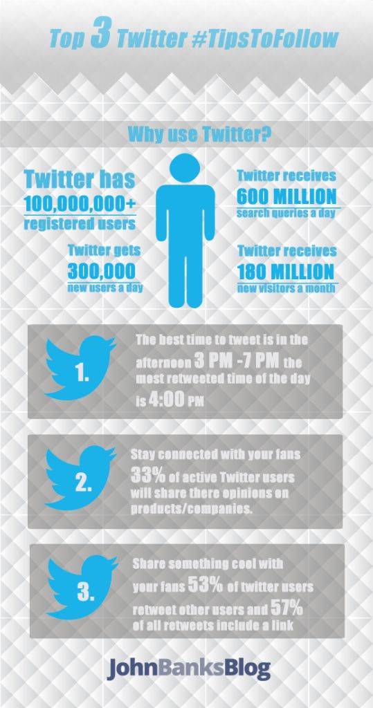 Top Tips para Twitter #infografia -Top Tips For Twitter #Infographic