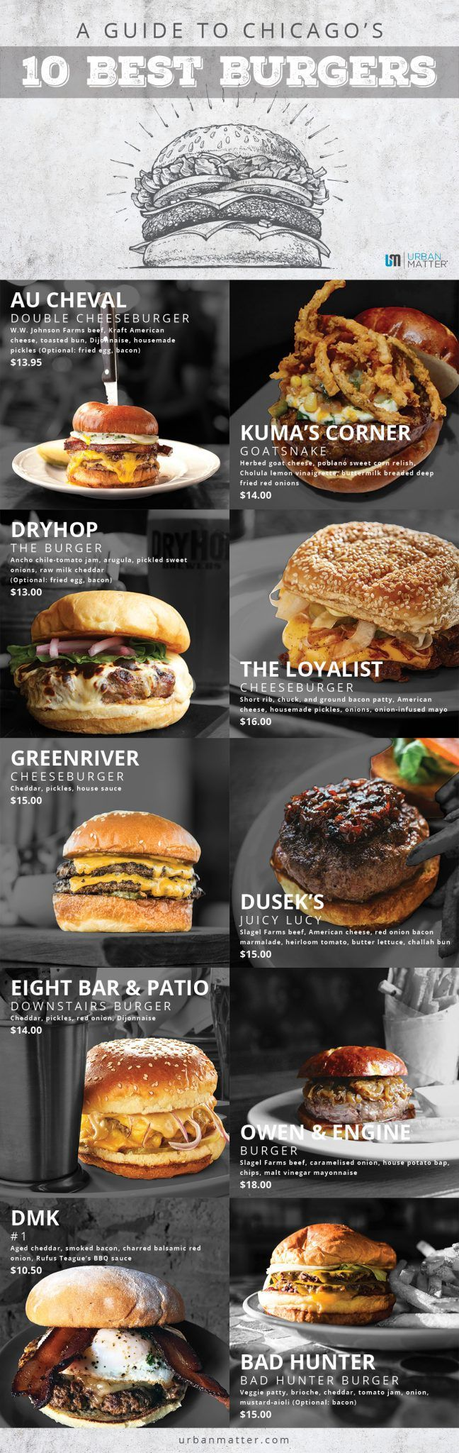 WARNING: This post contains graphic images of painfully delicious burgers. May induce involuntary salivating, stomach growling, and in some cases arousal.