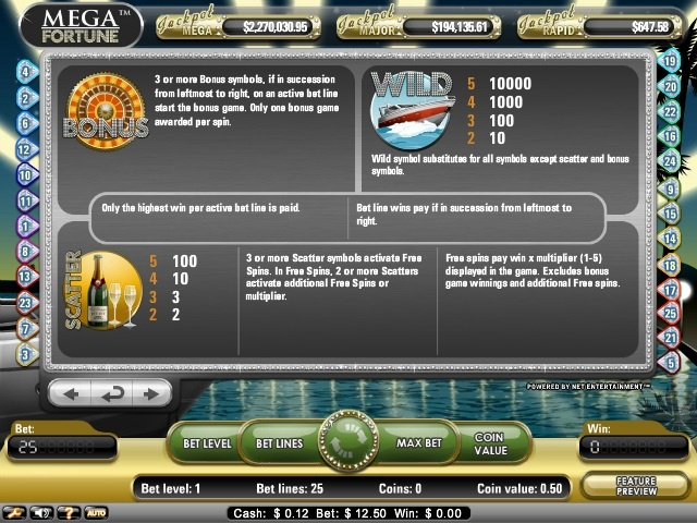 Megafortune Jackpot Slot - play it free now