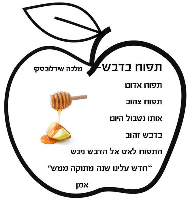 rosh hashanah powerpoint presentation