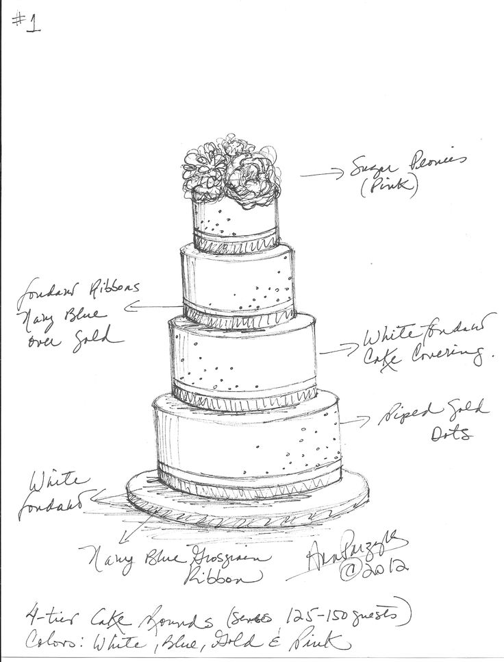 This is cooler than cool!  My friend @Ana Parzych's Custom Wedding Cake Sketch!  <3