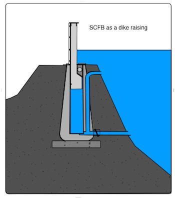 SCFB Self Closing Flood Barrier worlds most effective flood protection system to protect houses, buildings and communities for flooding