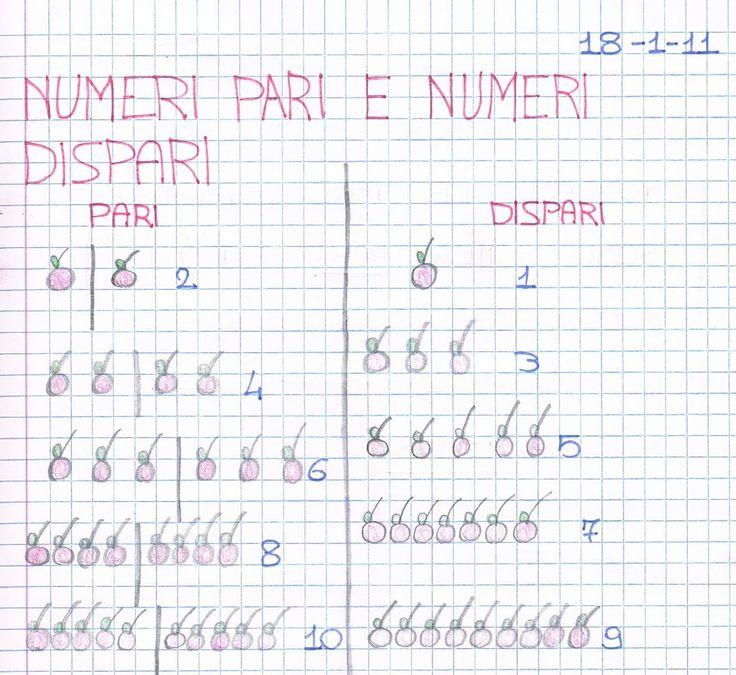 Numeri pari e numeri dispari                 Visualizza e stampa con Google Docs    Potrebbero interessarti anche:  Matematica classe ...
