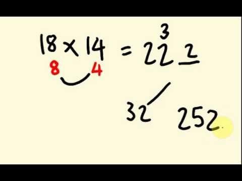 how to learn algebra fast
