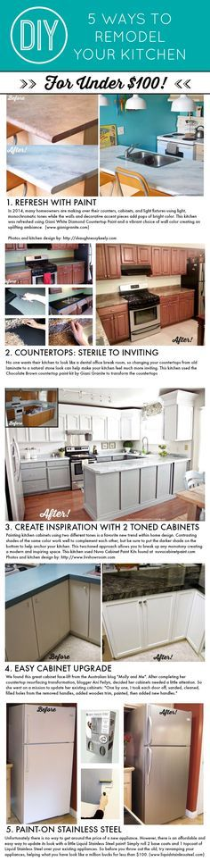 1000 Ideas About Rental Kitchen Makeover On Pinterest
