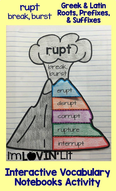 Rupt - Break, Burst; Greek and Latin Roots, Prefixes and Suffixes Foldables; Greek and Latin Roots Interactive Notebook Activity by Lovin' Lit