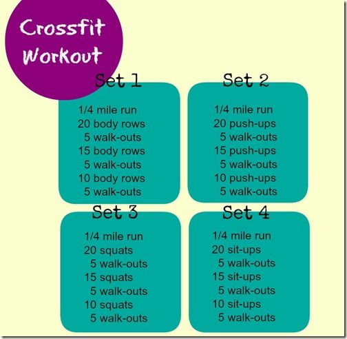 at home, no equipment, crossfit workout