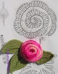 Cópia+de+Gráfico-de-cachecol-de-crochê-no-tear-flor-com-folha.jpg (198×255)