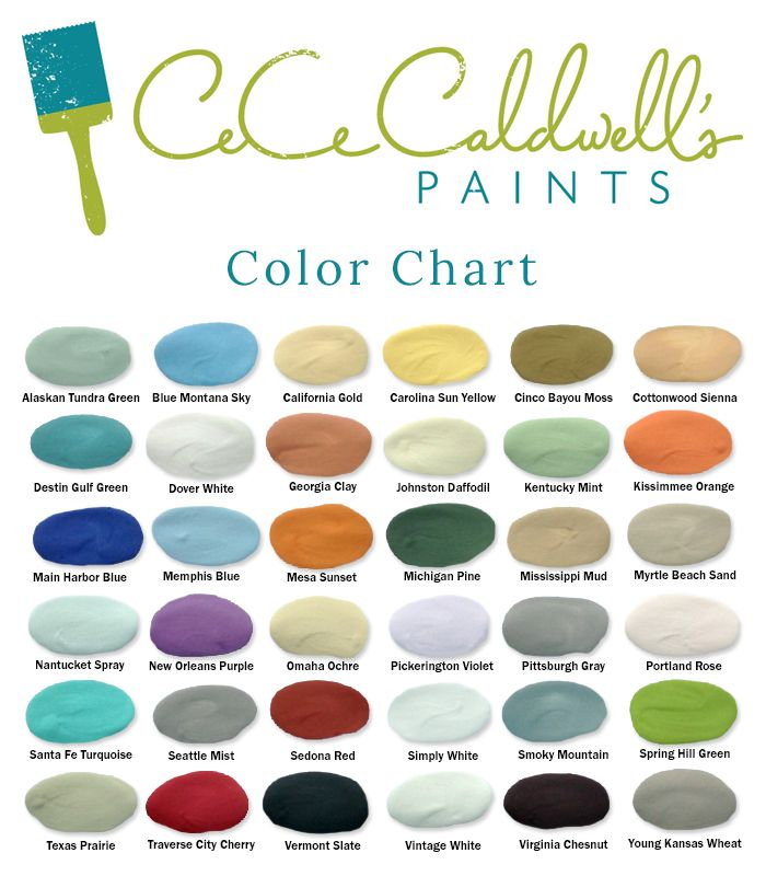 Mixing Cece Caldwell Paint Colors
