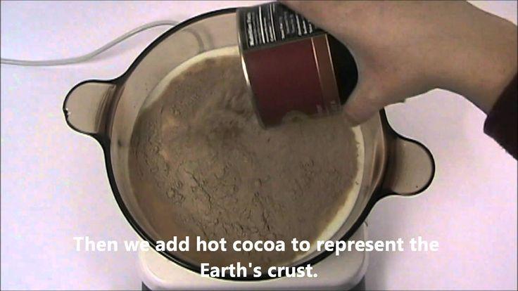 Hvordan konvektion kan skubbe og bevæge tektoniske plader kan nemt illustreres der hjemme, ved at lave en stor omgang varm kakao.