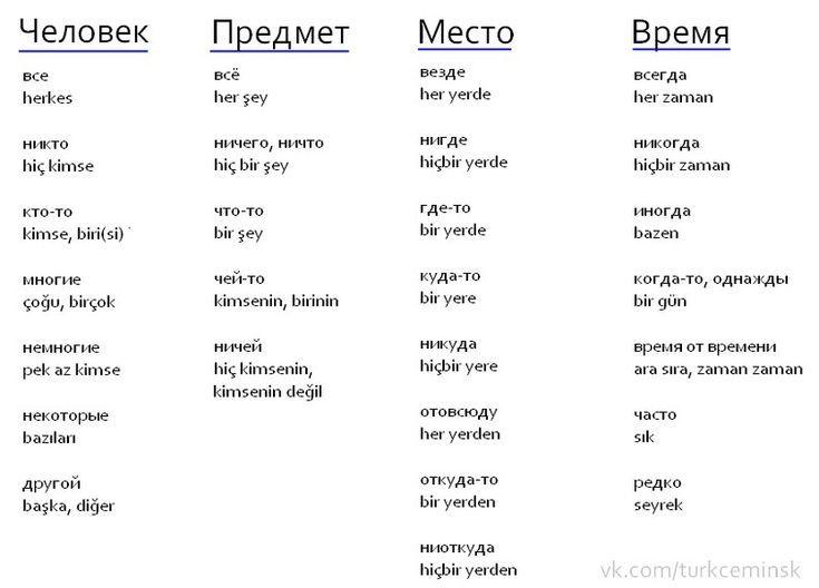 вашему турецкие картинки с переводом все