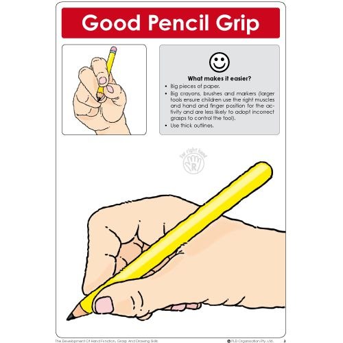 A downloadable fact sheet with large illustrations and helpful tips of good pencil grip for left and right hand students.