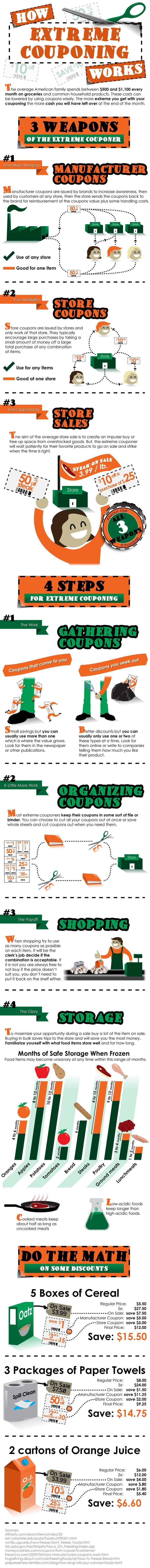 How Extreme Couponing Works: Ever wonder how extreme couponers do it? Saving all that money? Stockpiling all those goods? Check out this infographic & find out.