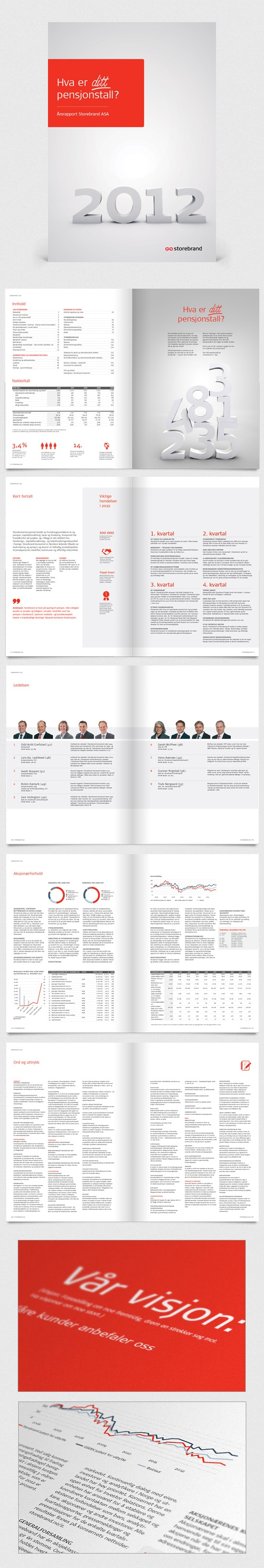 Norwegian Financial institution Storebrand Annual Report by Design Container