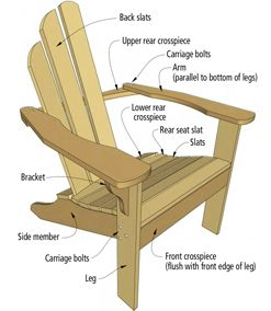 Adirondack Chairs Blueprints Free Woodworking Projects Plans