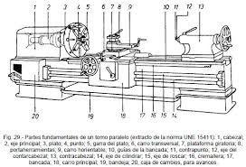 Resultado de imagen para planos de torno casero para madera