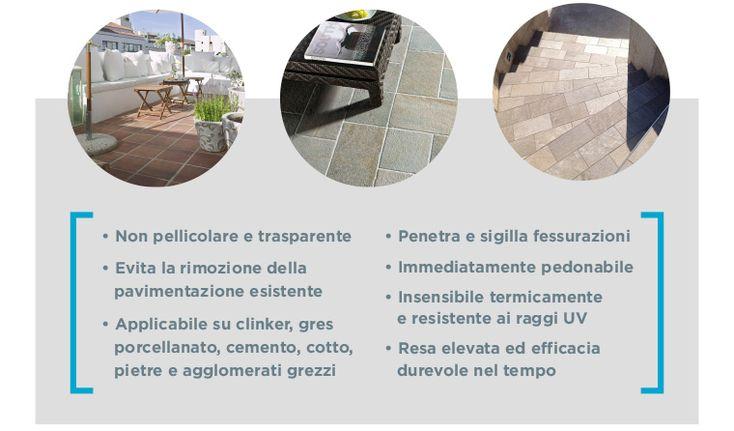 Imprermeabilizza senza demolire il pavimento esistente: Protech Balcony