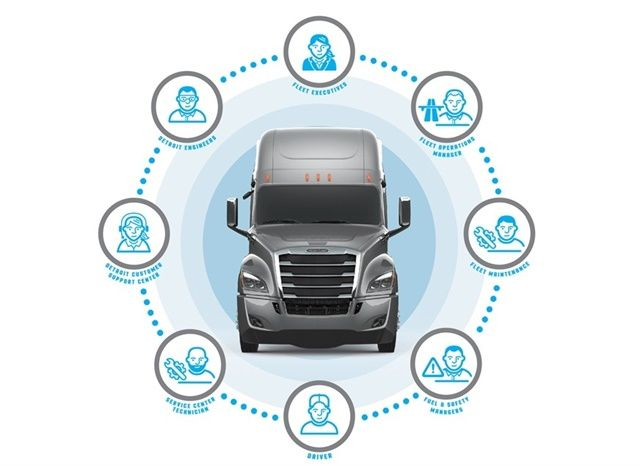 Microsoft and AT&T Collaborate With Detroit Diesel on Detroit Connect  http://www.truckinginfo.com/channel/fleet-management/news/story/2016/10/microsoft-and-at-t-collaborate-with-detroit-diesel-on-detroit-connect.aspx