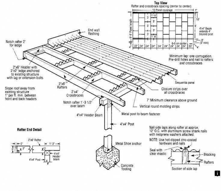 Discover Even More Info On Greenhouse Design Architecture Browse Through Our Site In 2020 Diy Patio Cover Fibreglass Roof Fiberglass Roof Panels