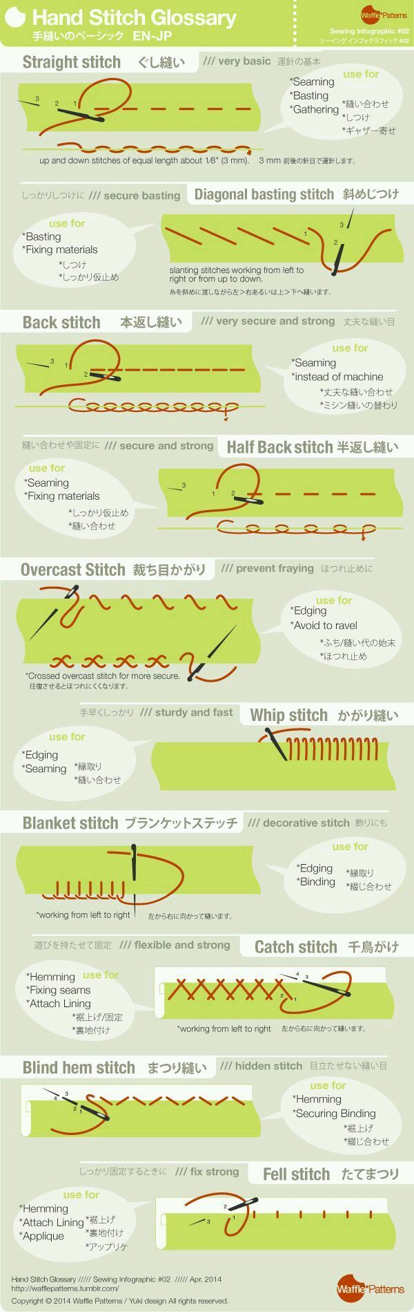 Hand Stitch Glossary - How to stitch up knitting projects