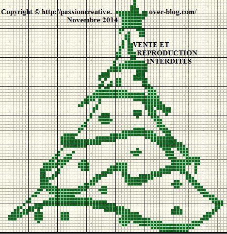 1000 images about grilles de points de croix pour noel on pinterest christmas cross stitches - Point de croix grilles gratuites ...